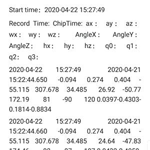 Recorded Data